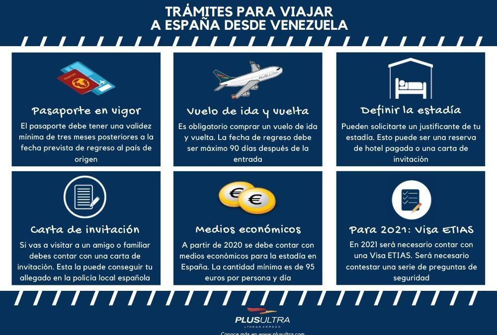 Tramites Venezuela España