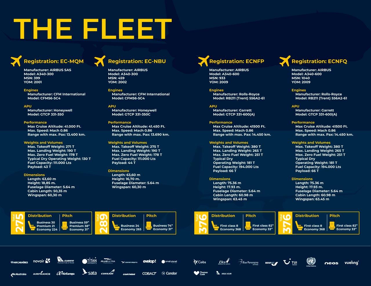 14052020 fleet